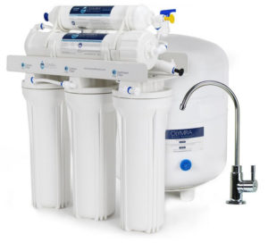 Why Is the Replacement of RO Water Filters Important