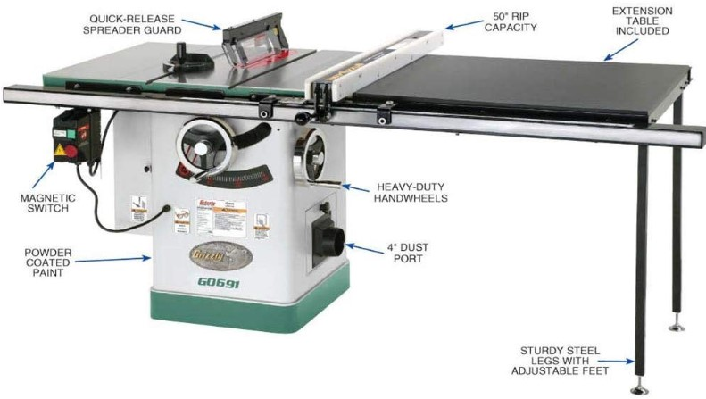 Grizzly Industrial G0691-10 3HP 220V Cabinet Table Saw