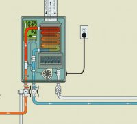 How Hot Is the Water Form A Tankless Water Heater