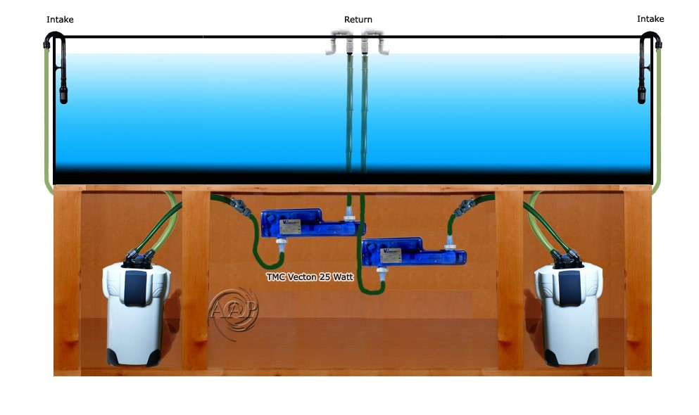 Outline UV sterilizer for aquariums