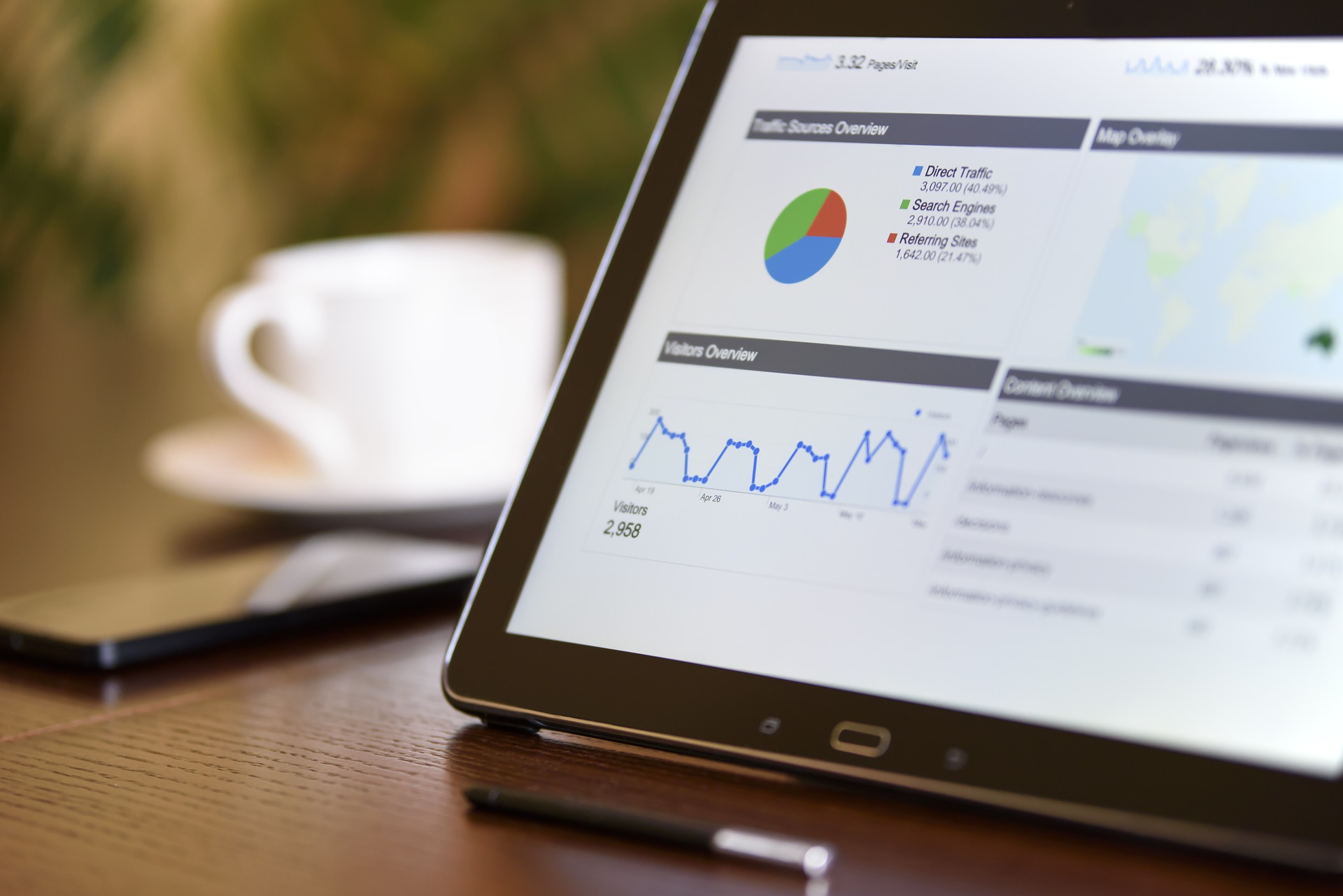 Can a Full Service Digital Marketing Agency Grow Your Business?